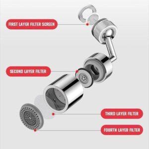 No Splash Faucet - Avanti-eStore